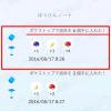 【ポケモンGO】ポケストップを30分の時間内に10個回すとアイテムとXPのボーナスが増える!