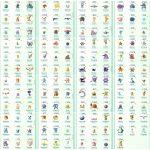 【ポケモンGO】外部サイトやアプリを一切使わずポケモン142匹コンプ!イギリス人ユーザーがプレイ時間や課金内容を紹介!