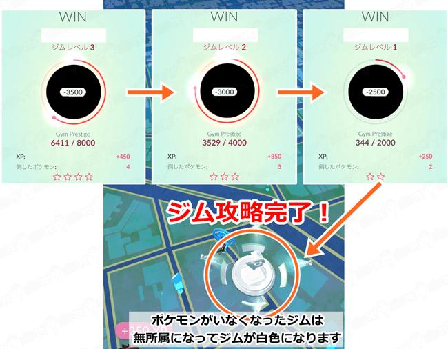 ポケモンGOジム戦攻略完了!