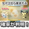 【ポケモンGO】タマゴから金銀ベイビィポケモンが産まれる確率が判明!ピチュー・トゲピーが孵化する確率はたったの2%!?