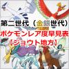 【ポケモンGO】第二世代(金銀世代)レア度早見表一覧!