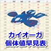 【ポケモンGO】カイオーガの個体値早見表!100%CPは2328または2910!