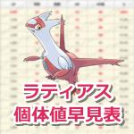 【ポケモンGO】ラティアスの個体値・CP早見表【レイドバトル】