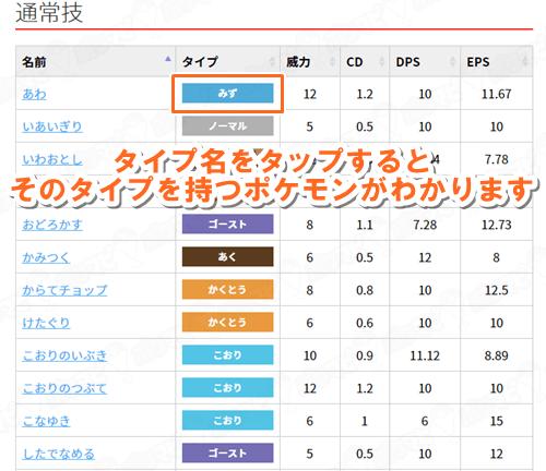 ポケモンGO技一覧表