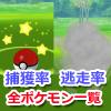 【ポケモンGO】ポケモンの捕獲率と逃走率一覧