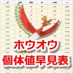 【ポケモンGO】ホウオウ個体値早見表!100%CPは2222または2778!