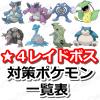 【ポケモンGO】レイドバトル(星レベル4ボス)対策ポケモン一覧表をつくったよ!