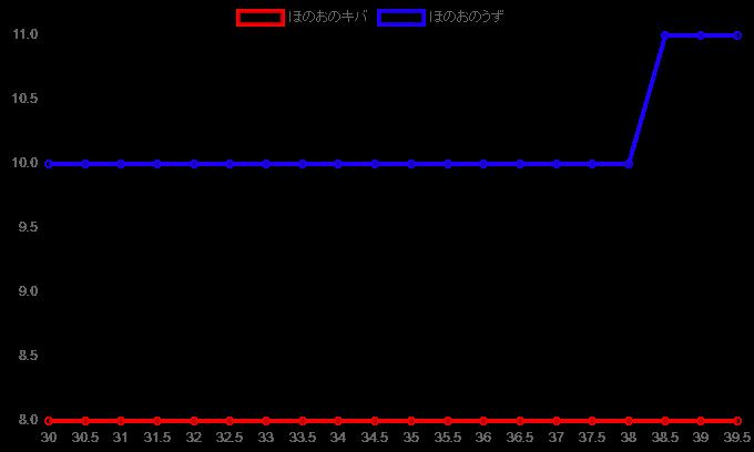 エンテイグラフ2