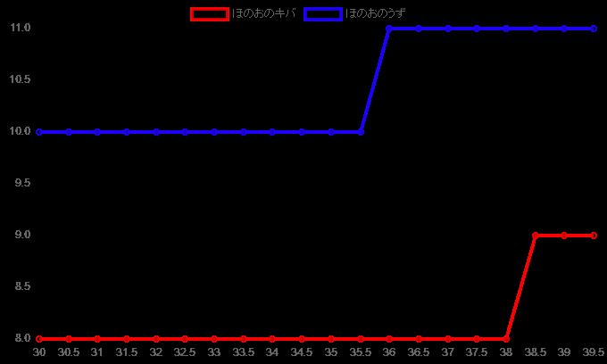 エンテイグラフ