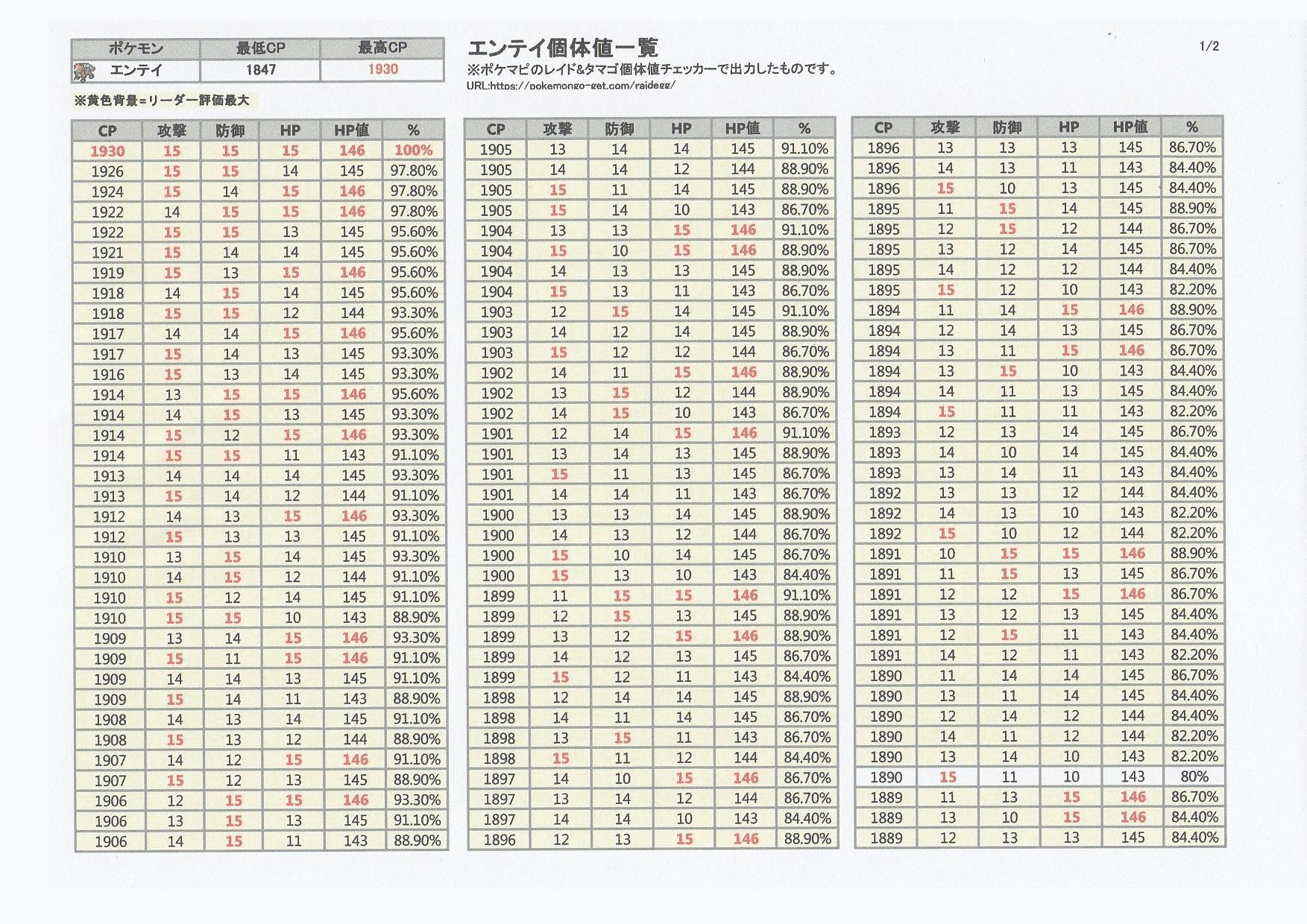 値 ギラティナ ハイパー リーグ 個体