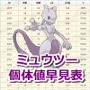 【ポケモンGO】ミュウツーの個体値・CP早見表【レイドバトル】