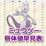 【ポケモンGO】ミュウツーの個体値早見表!最大CPは2275!