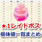 【ポケモンGO】レベル★1のレイドボス個体値&CP一覧表まとめ