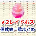 【ポケモンGO】レベル★2のレイドボス個体値&CP一覧表まとめ