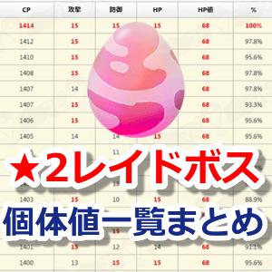 ポケモンGOレベル★2のレイドボス個体値&CP一覧表