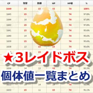 ポケモンGOレベル★3のレイドボス個体値&CP一覧表