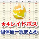 【ポケモンGO】レベル★4のレイドボス個体値&CP一覧表まとめ