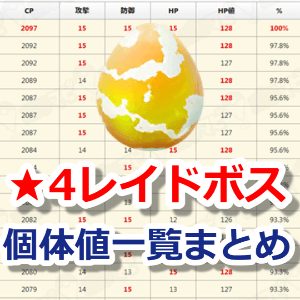 ポケモンGOレベル★4のレイドボス個体値&CP一覧表