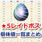 【ポケモンGO】レベル★5の伝説レイドボス個体値&CP一覧表まとめ