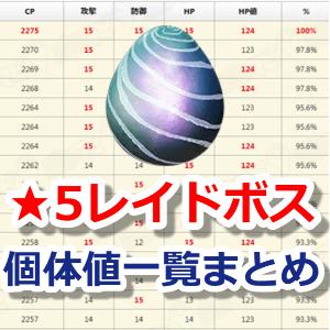 ポケモンGOレベル★5の伝説レイドボス個体値&CP一覧表