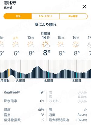 アキュウェザー1時間ごとの天気