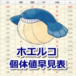 【ポケモンGO】ホエルコ個体値早見表!100%CPは814または1017!