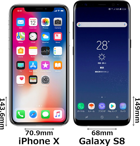 iPhoneXとGalaxyS8比較