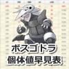 【ポケモンGO】ボスゴドラの個体値・CP早見表【レイドバトル】