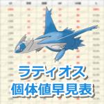 【ポケモンGO】ラティオスの個体値・CP早見表【レイドバトル】