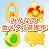 【ポケモンGO】みんなのゴールドメダル進捗率をチェック!最難関メダルは…?