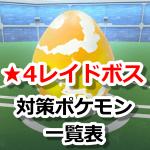 【ポケモンGO】レイドバトル(星レベル4ボス)対策ポケモン一覧表