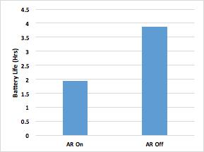 ARモードオンオフと電池の関係