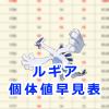 【ポケモンGO】ルギアの個体値・CP早見表【レイドバトル】