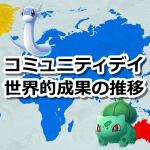 【ポケモンGO】コミュニティ・デイの世界的成果の推移!インスティンクトが勢力を上げている!?