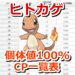 【ポケモンGO】ヒトカゲの個体値100%CP一覧表【コミュニティ・デイ】
