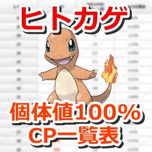 ヒトカゲ個体値100%CP一覧表