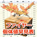 【ポケモンGO】ファイヤーの個体値・CP早見表【大発見】