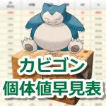【ポケモンGO】カビゴンの個体値・CP早見表【大発見】