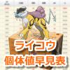 【ポケモンGO】ライコウの個体値・CP早見表【大発見】