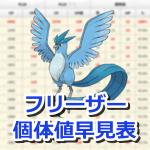 【ポケモンGO】フリーザーの個体値早見表!100%CPは1676または2095!【レイド】