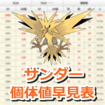 【ポケモンGO】サンダーの個体値早見表!100%CPは1902または2378!【レイド】