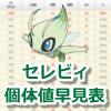 【ポケモンGO】セレビィの個体値・CP早見表【スペシャルリサーチ】
