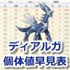 【ポケモンGO】ディアルガの個体値・CP早見表【レイドバトル】