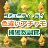 【ポケモンGO】色違いアチャモは何匹捕まえた?捕獲状況を調査!【コミュニティ・デイ】