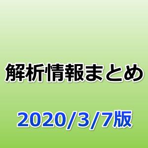 解析情報20200307