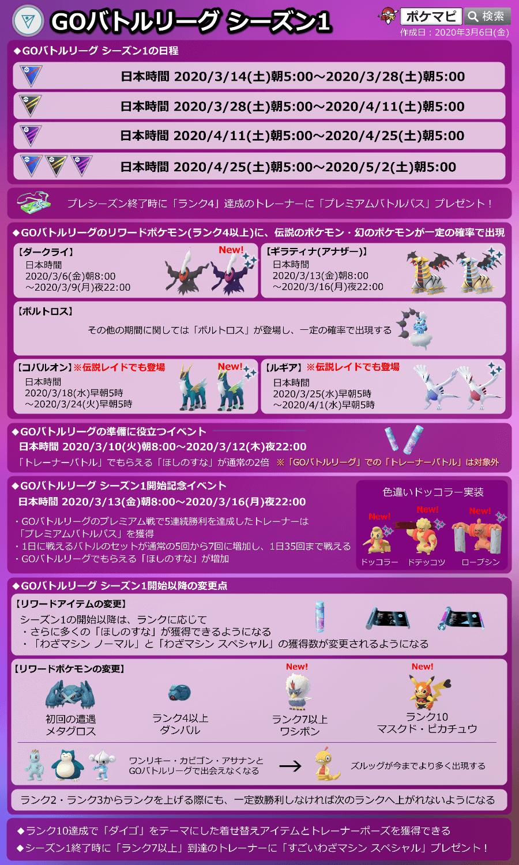 する リーグ 対戦 で と go ポケモン トレーナー スーパー
