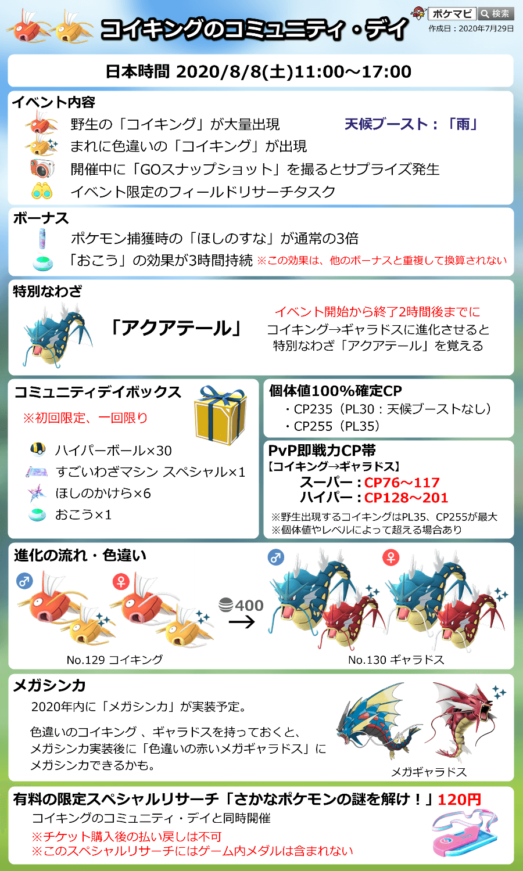 おすすめ ポケモン スペシャル 技 go マシン