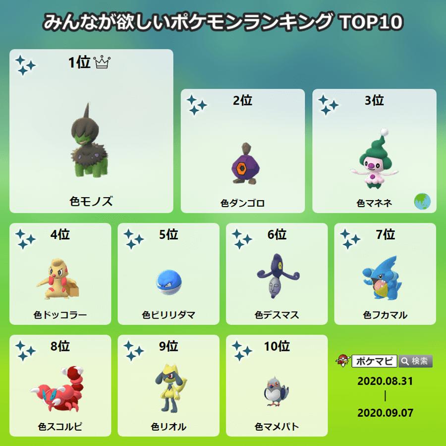 Go ランキング レア 色 ポケモン 違い 度