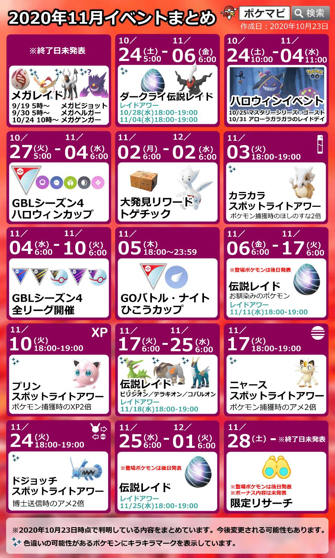 Go レイド イベント ポケモン