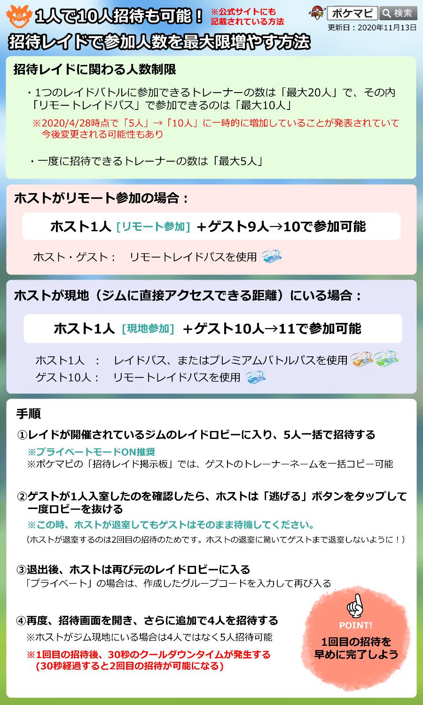 バトル 招待 ポケモン go レイド